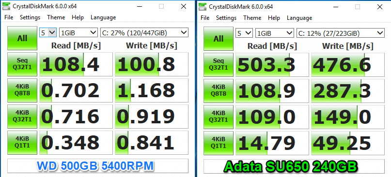 Benchmarks of the Adata SU650 SSD after installing.