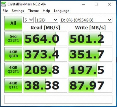 Adata SU800 1TB Ultimate SSD speed results.