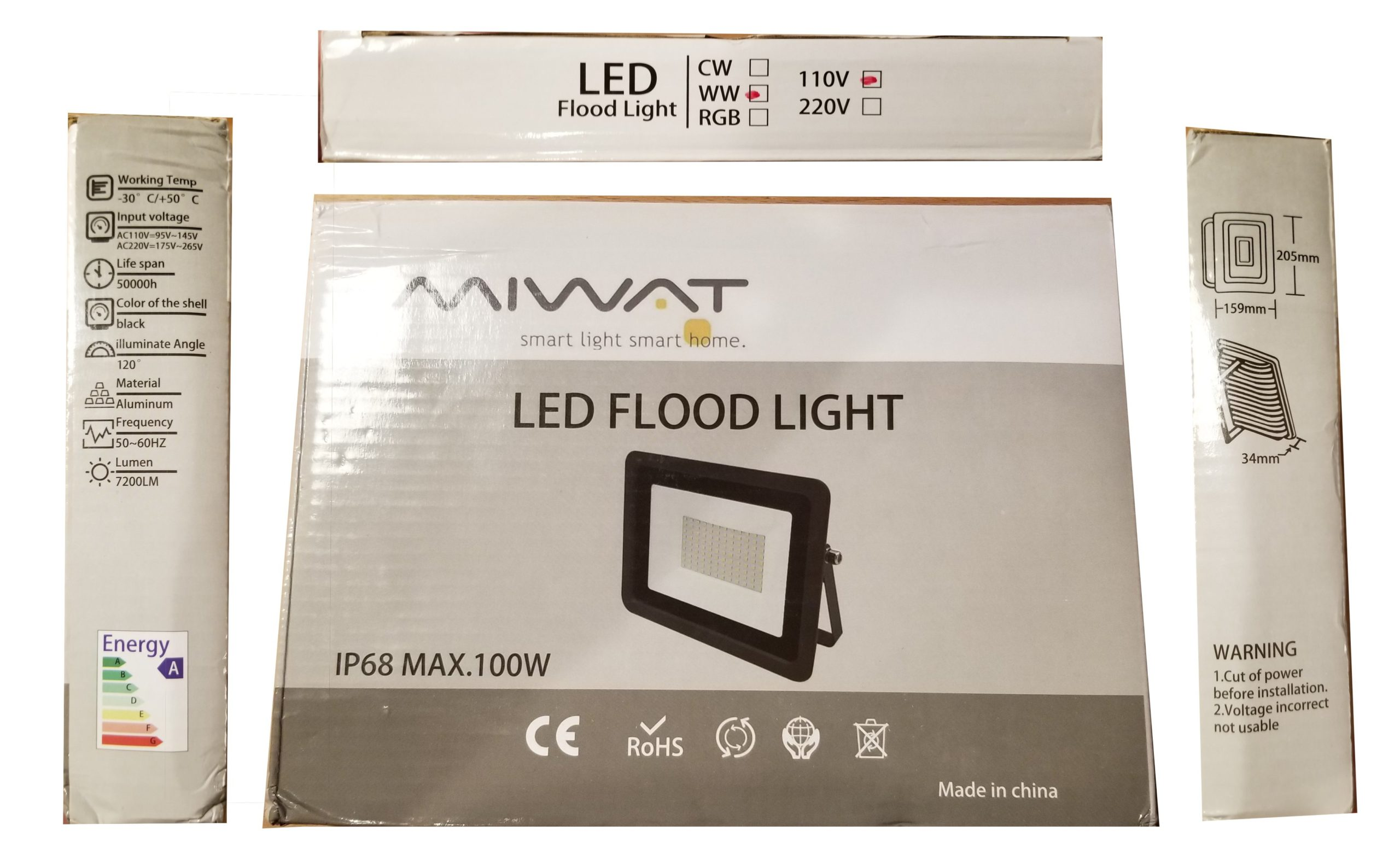 Miwat Box labeling