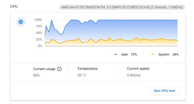 CPU utilization Chrome OS 91.0.4472.147 maxxed out